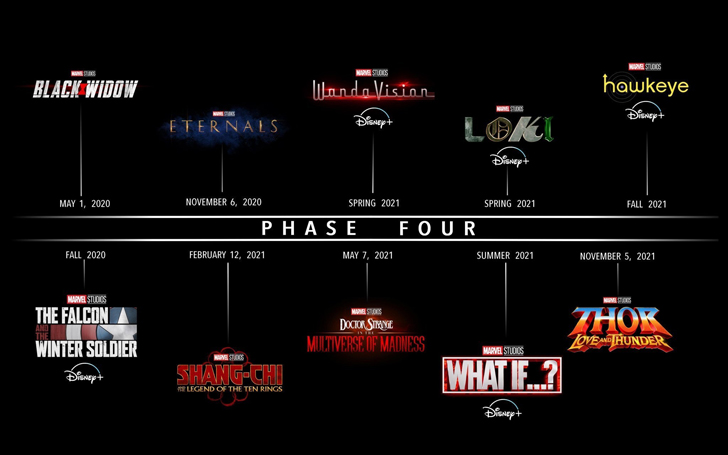 Check Out The Full Slate Of Upcoming MCU Films In 'Phase 4' - Title, Release Date, Cast, Schedule, Everything You Need To Know!