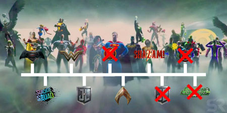 The 2014 DC slate of movies.