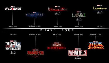 The entire slate of Phase 4.